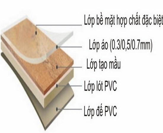 sàn nhựa spc, sàn nhựa vân gỗ,Báo giá sàn nhựa spc