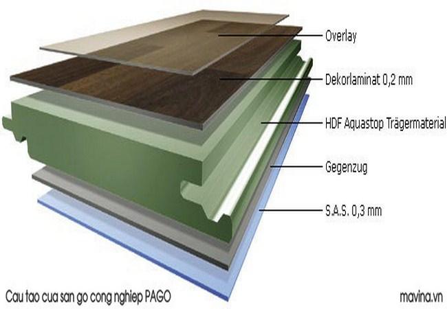 cấu tạo sàn gỗ, cấu tạo ván sàn, cấu tạo gỗ nhân tạo
