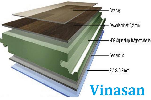 sàn gỗ tuyên quang, cấu tạo sàn gỗ, cấu tạo ván sàn