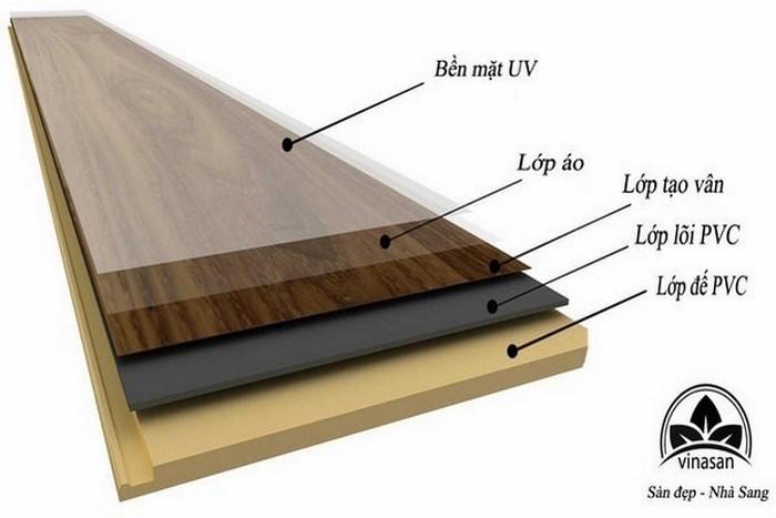 cấu tạo sàn nhựa Hàn Quốc, sàn gỗ nhựa hàn quốc đẹp,