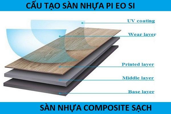 sàn nhựa, cấu tạo sàn nhựa p321