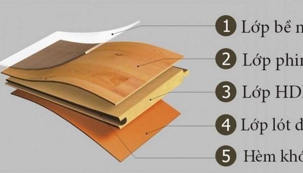 cấu tạo sàn gỗ BN122